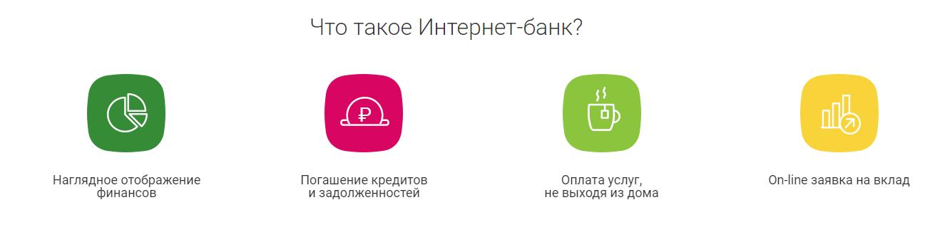 Функции интернет-банка