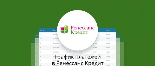 График платежей Ренессанс Кредит